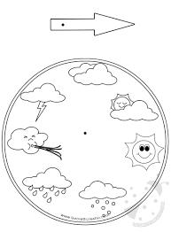 zegar pogodowy